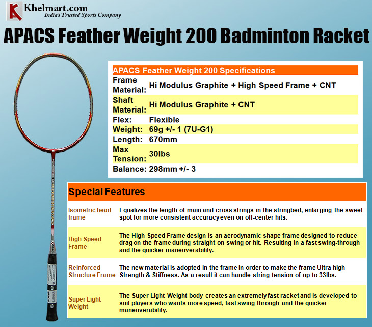 APACS_FEATHER_WEIGHT_200_RACKET.jpg