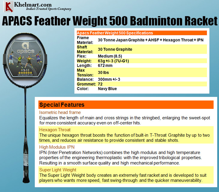 APACS_FEATHER_WEIGHT_500_RACKET_P.jpg