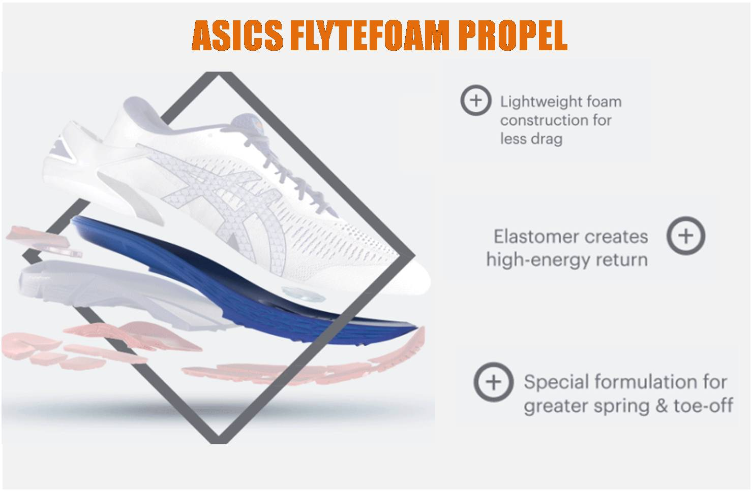 ASICS_GEL_TECHNOLOGY_FLYTEFOAM_PROPEL_TECHNOLOGY_khelmart2