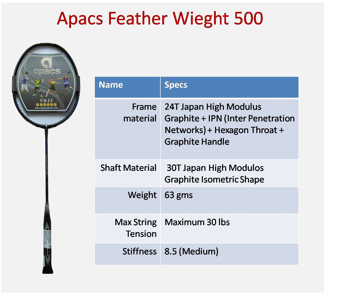 Apacs_Feather_Wieght_500