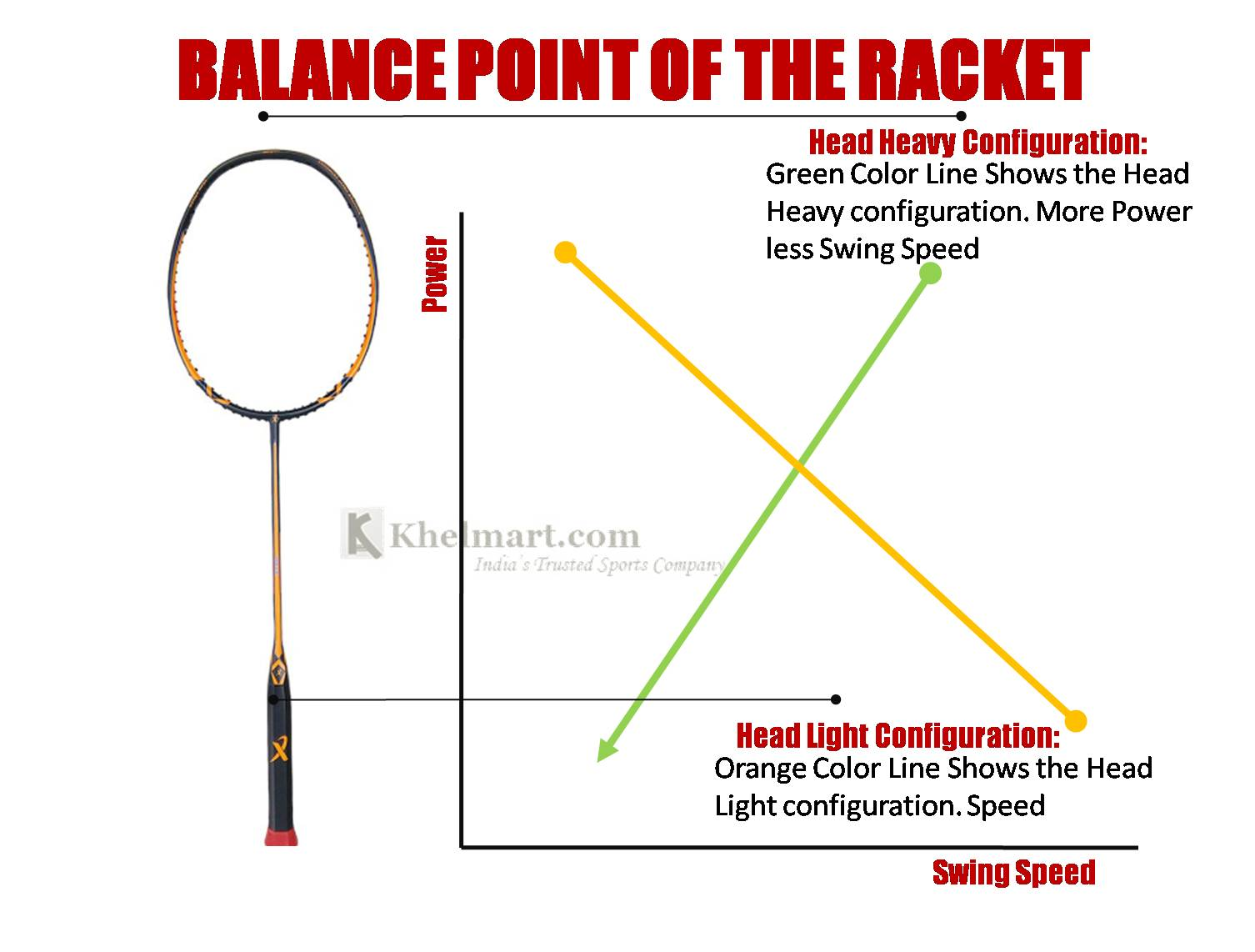 Balance_Point_Badminton_racket_Khelmart.jpg