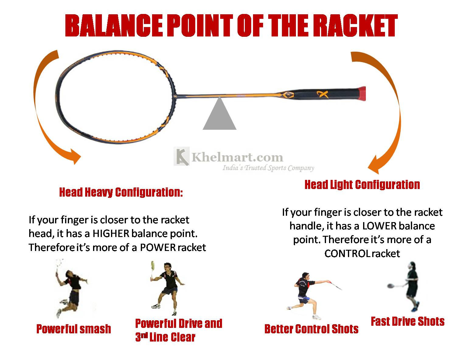 Balance_Point_Badminton_racket_Khelmart_main_concept.jpg