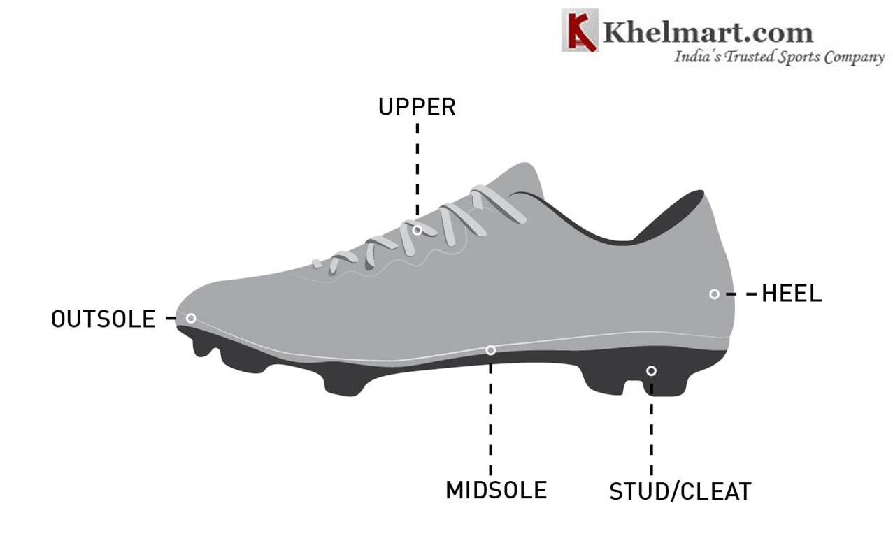 Construction_of_Soccer_and_Football_Shoes_Khelmart
