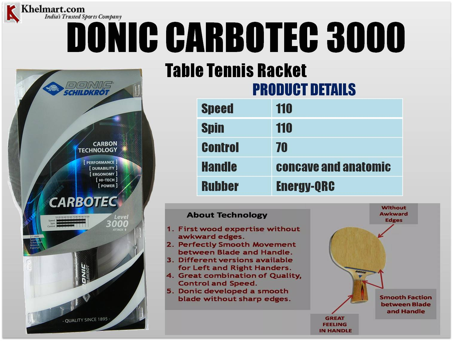 DONIC_CARBOTEC_3000_Table_Tennis_Racket.jpg