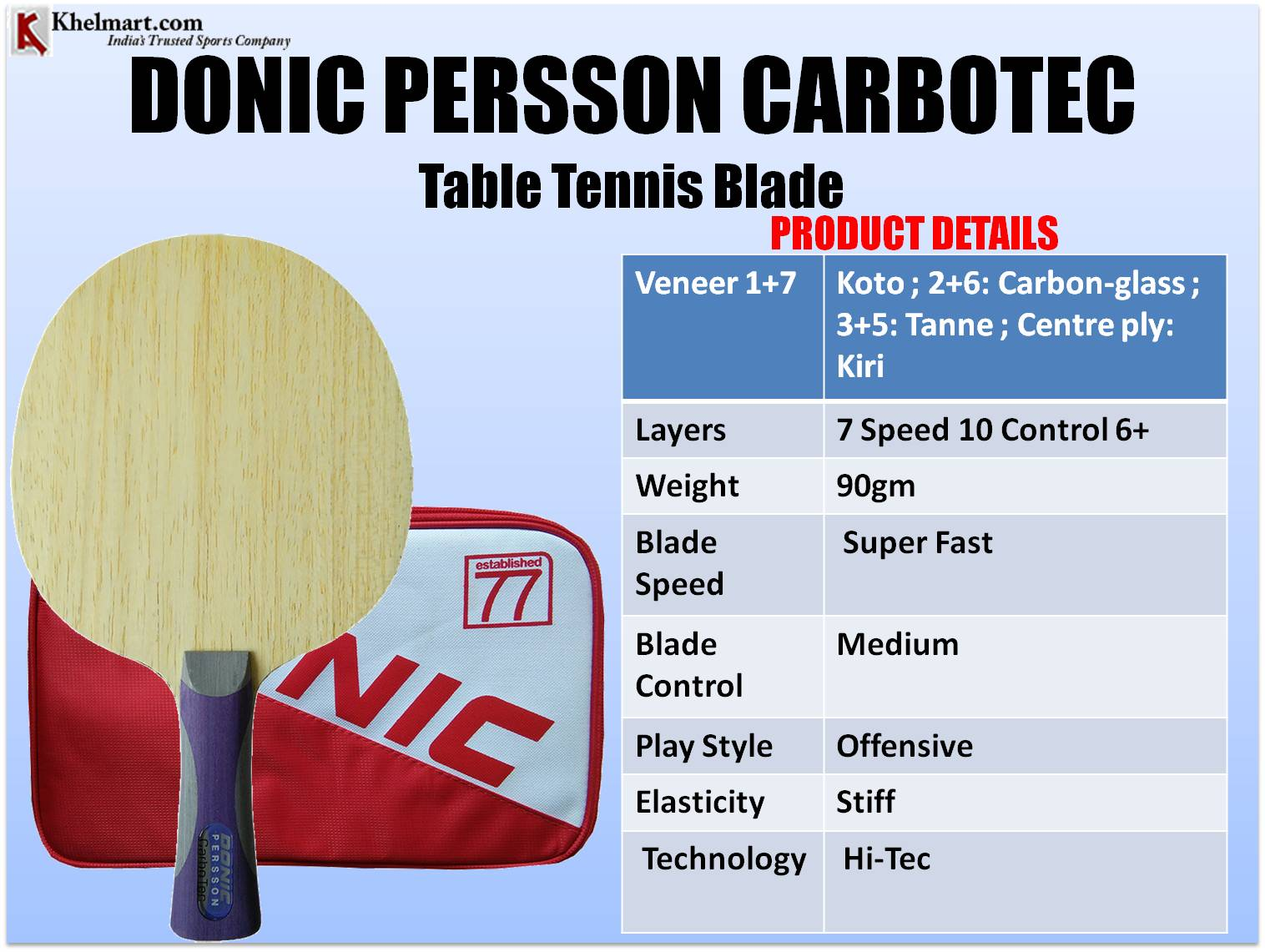 DONIC_PERSSON_CARBOTEC_Table_Tennis_Blade.jpg
