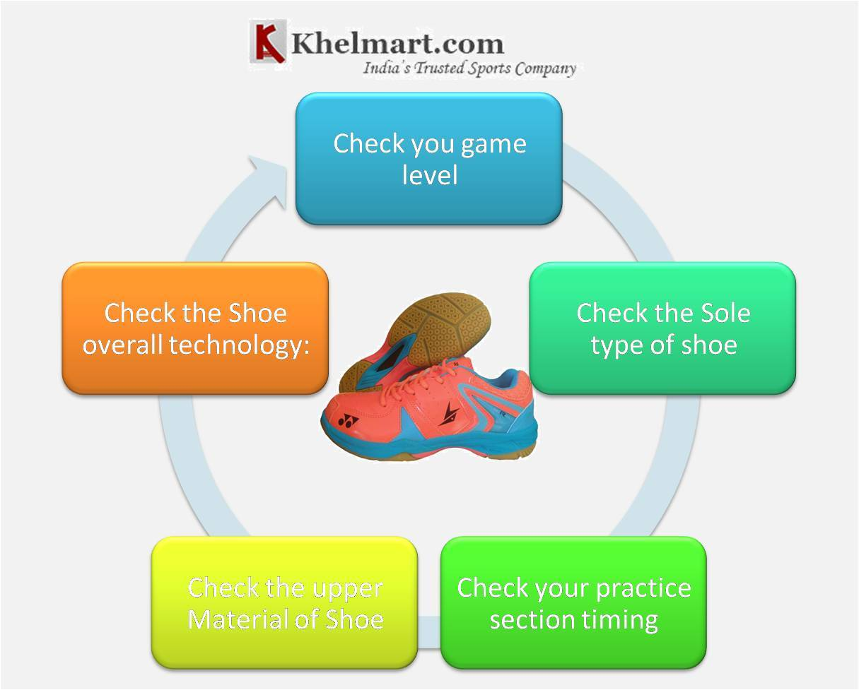 How-to-Select-Badminton-Shoes-Updated-Guide-2017.jpg
