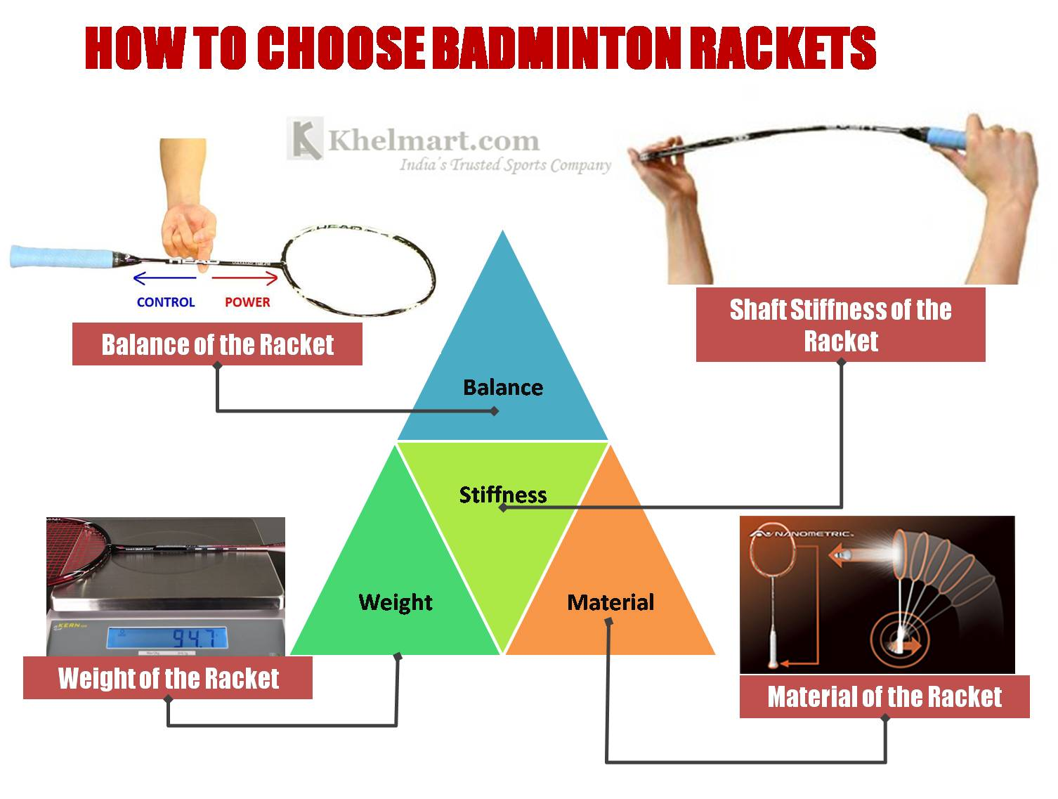 How_to_Choose_the_Badminton_Racket_explanation_khelmart.jpg