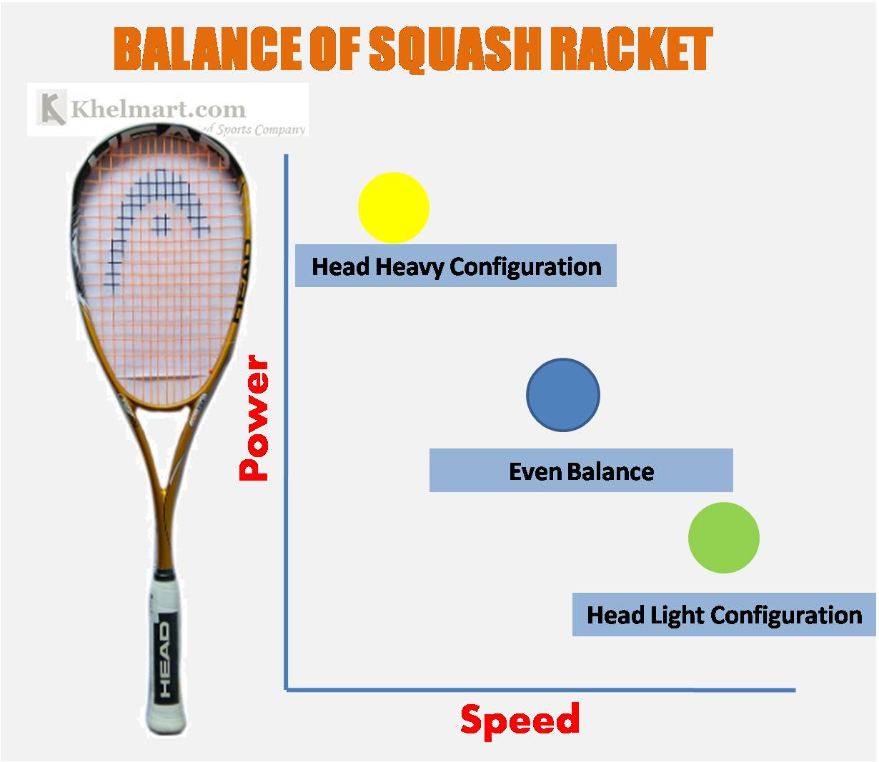 How_to_choose_Squash_Racket_Balace_racket_with_Chart