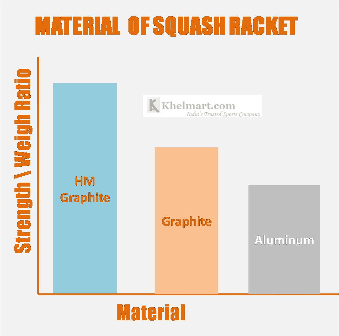 How_to_choose_Squash_Racket_Material