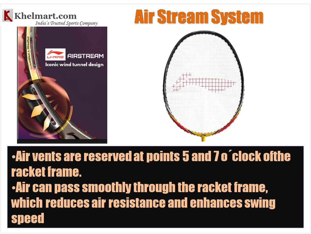 LI_Ling_Badminton_Rackets_Technology_Air_Stream_System.jpg