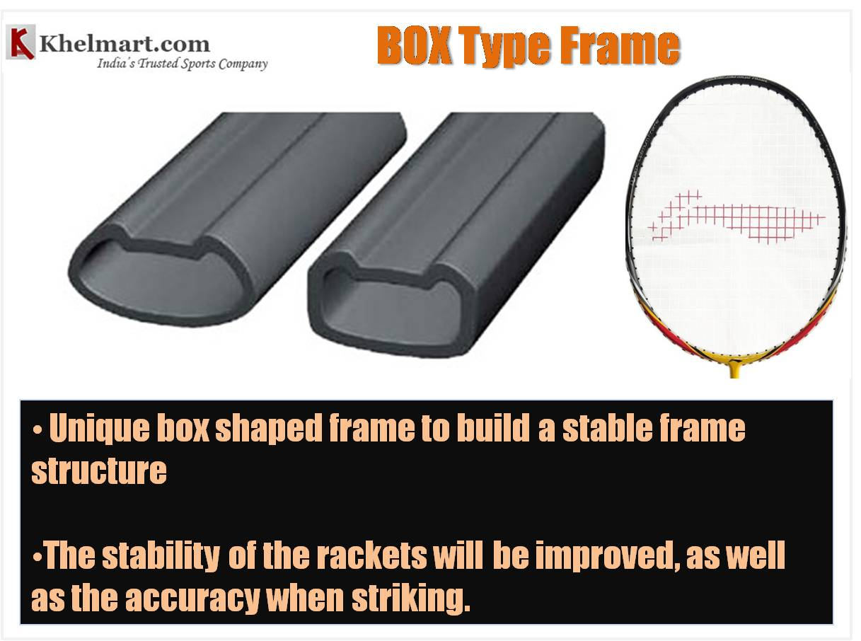 LI_Ling_Badminton_Rackets_Technology_BOX_Type_Frame.jpg