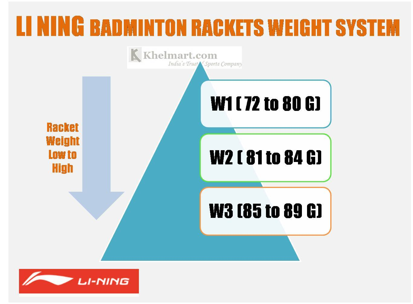 LiNing_Badminton_racket_Weight_Standard_Khelmart