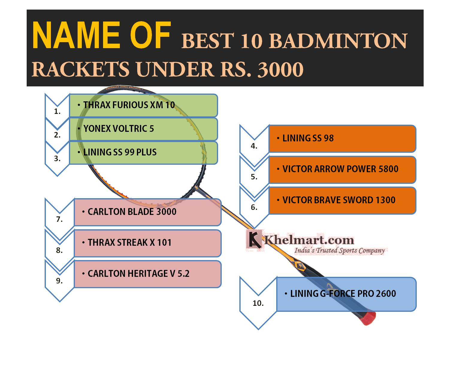 NAME_OF_BEST_10_BADMINTON_RACKETS.jpg