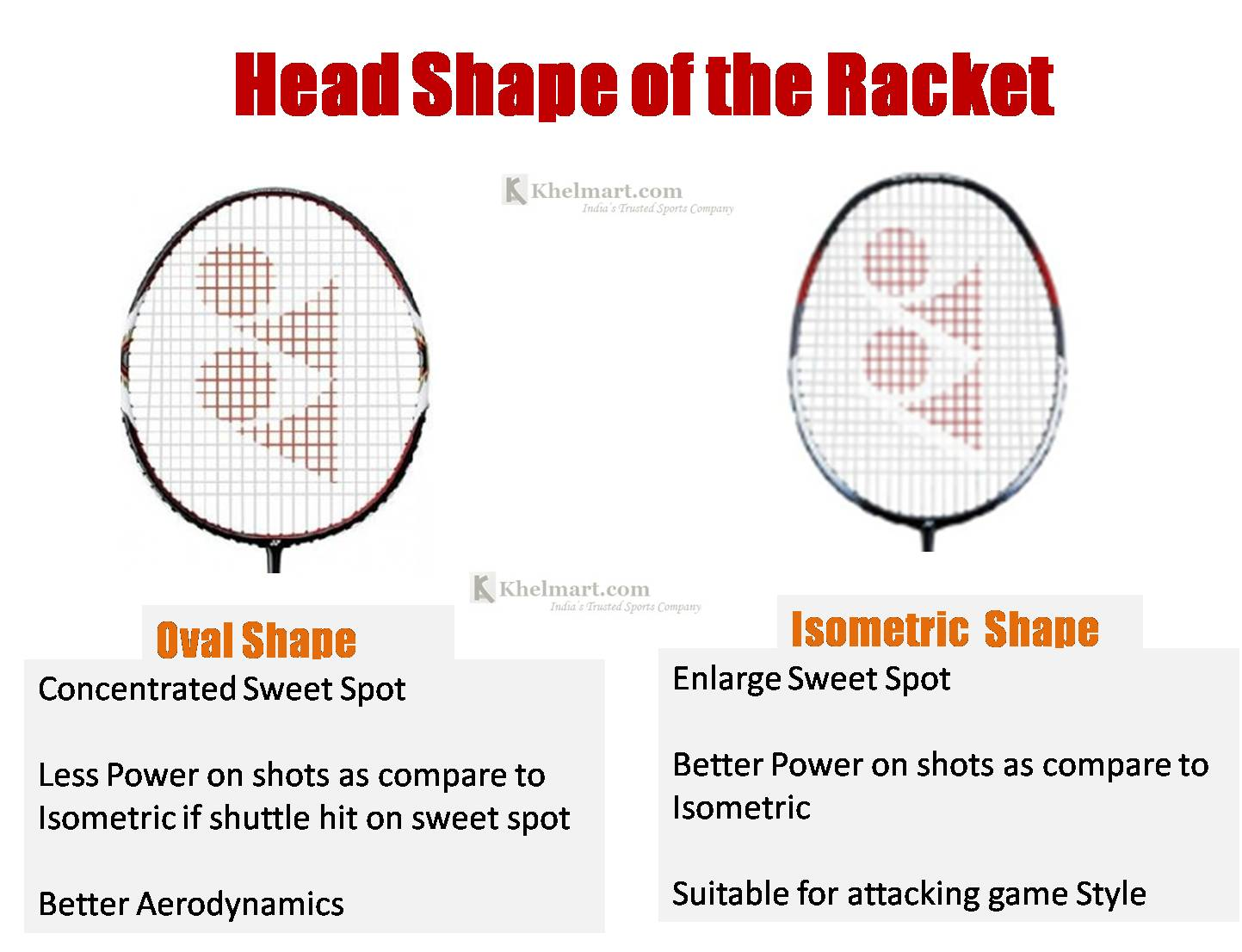 Racket_Head_SHape_Badminton_racket_Khelmart.jpg