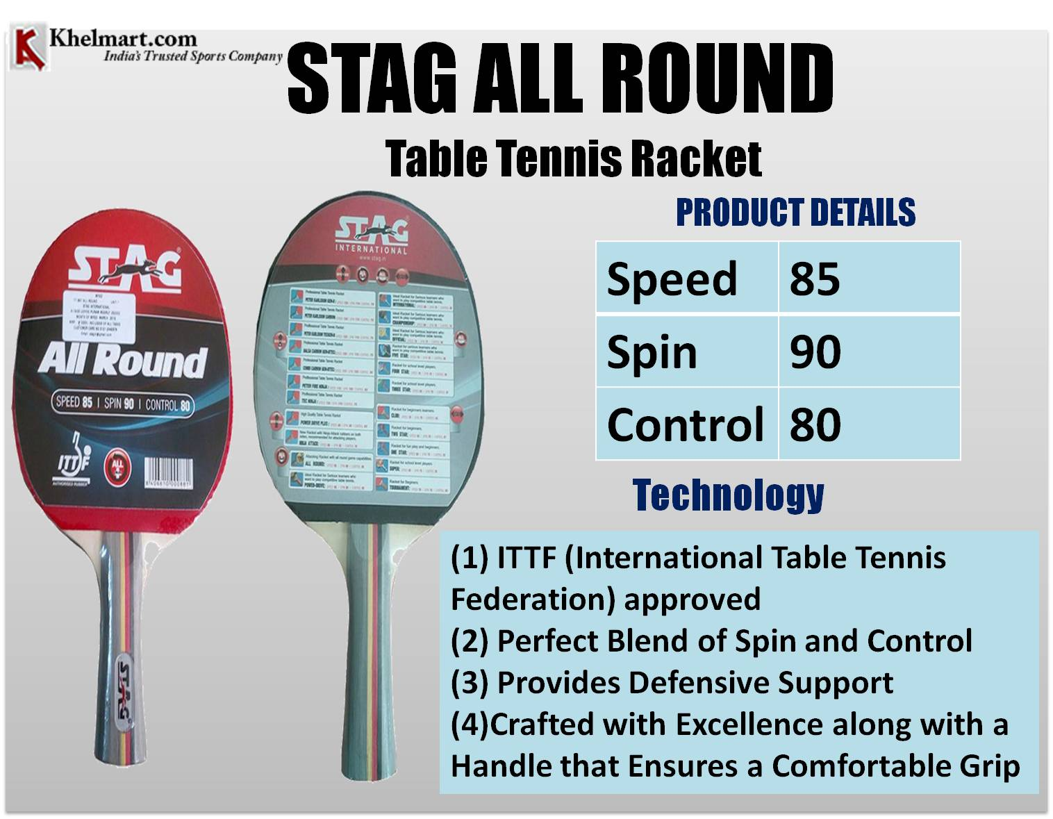 STAG_ALL_ROUND_Table_Tennis_Racket.jpg