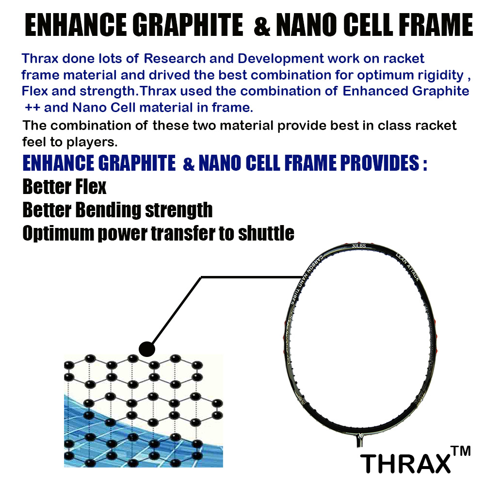 THRAX_ENHANCE_GRAPHITE_AND_NANO_CELL_FRAME_TECHNOLOGY_14.jpg