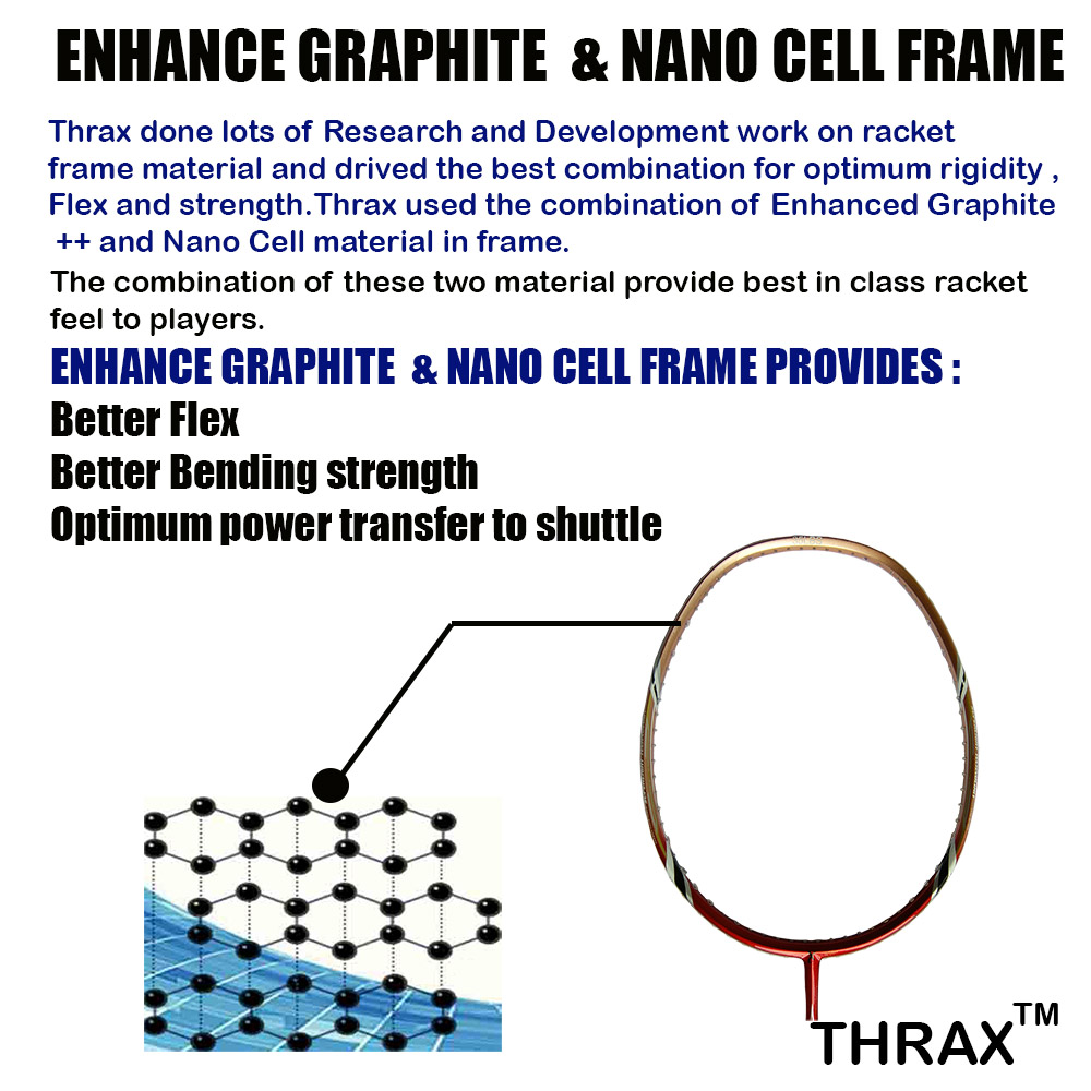 THRAX_ENHANCE_GRAPHITE_AND_NANO_CELL_FRAME_TECHNOLOGY_AS76.jpg