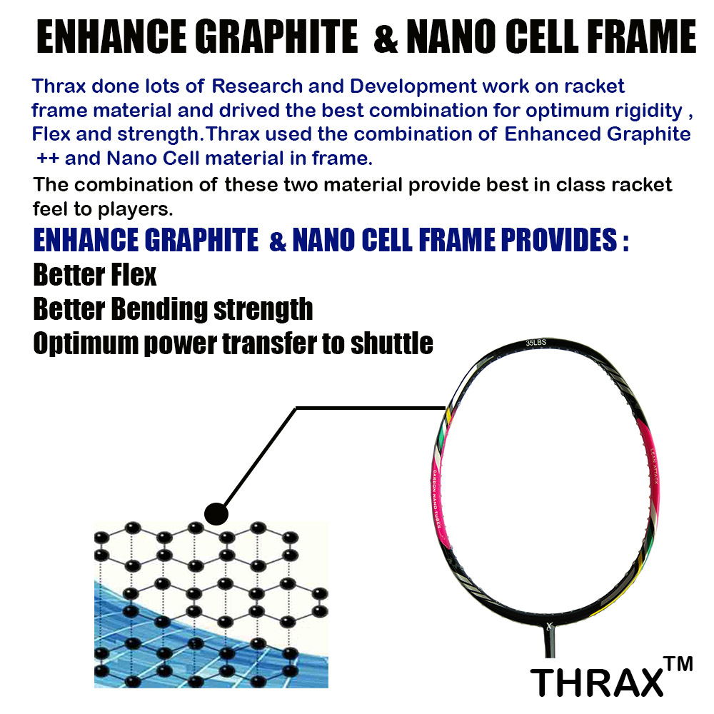 THRAX_ENHANCE_GRAPHITE_AND_NANO_CELL_FRAME_TECHNOLOGY_AS78.jpg
