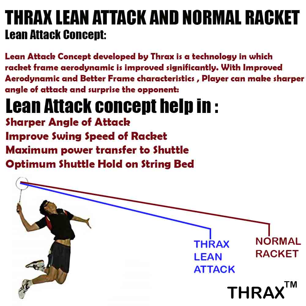 THRAX_LEAN_ATTACK_AND_NORMAL_RACKET.jpg