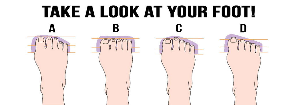 Take_a_look_at_your_foot_carefully