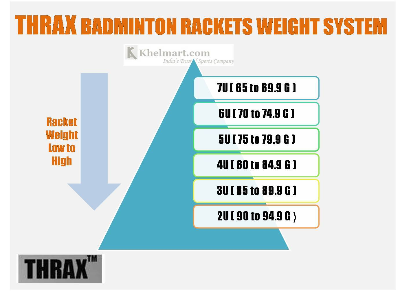 Thrax_Badminton_racket_Weight_Standard_Khelmart