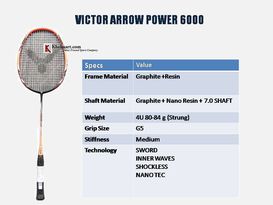 VICTOR_ARROW_POWER_6000_BADMINTON_RACKET_4.jpg