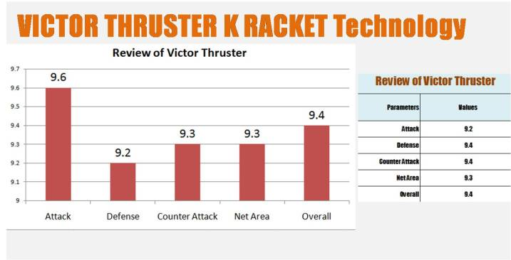 VICTOR_THRUSTER_K_RACKET_REVIEW_Graph_2018.jpg