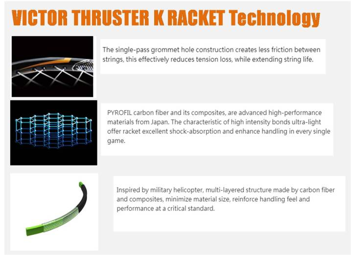 VICTOR_THRUSTER_K_RACKET_Technology_2018.jpg