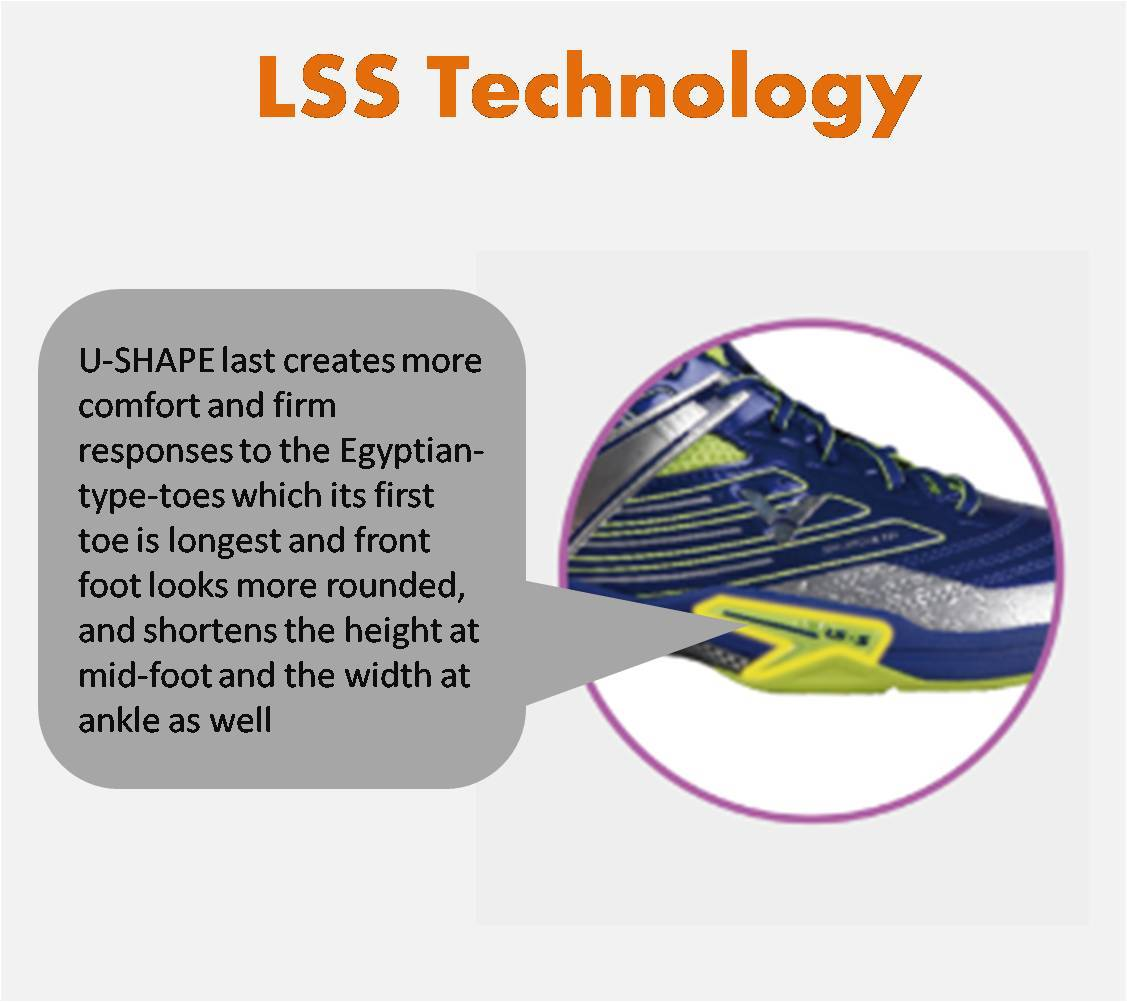 Victor_Badminton_Shoes_Technology_LSS.jpg