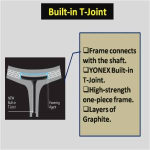 YONEX BUILT-IN T-JOINT BADMINTON RACKET.jpg