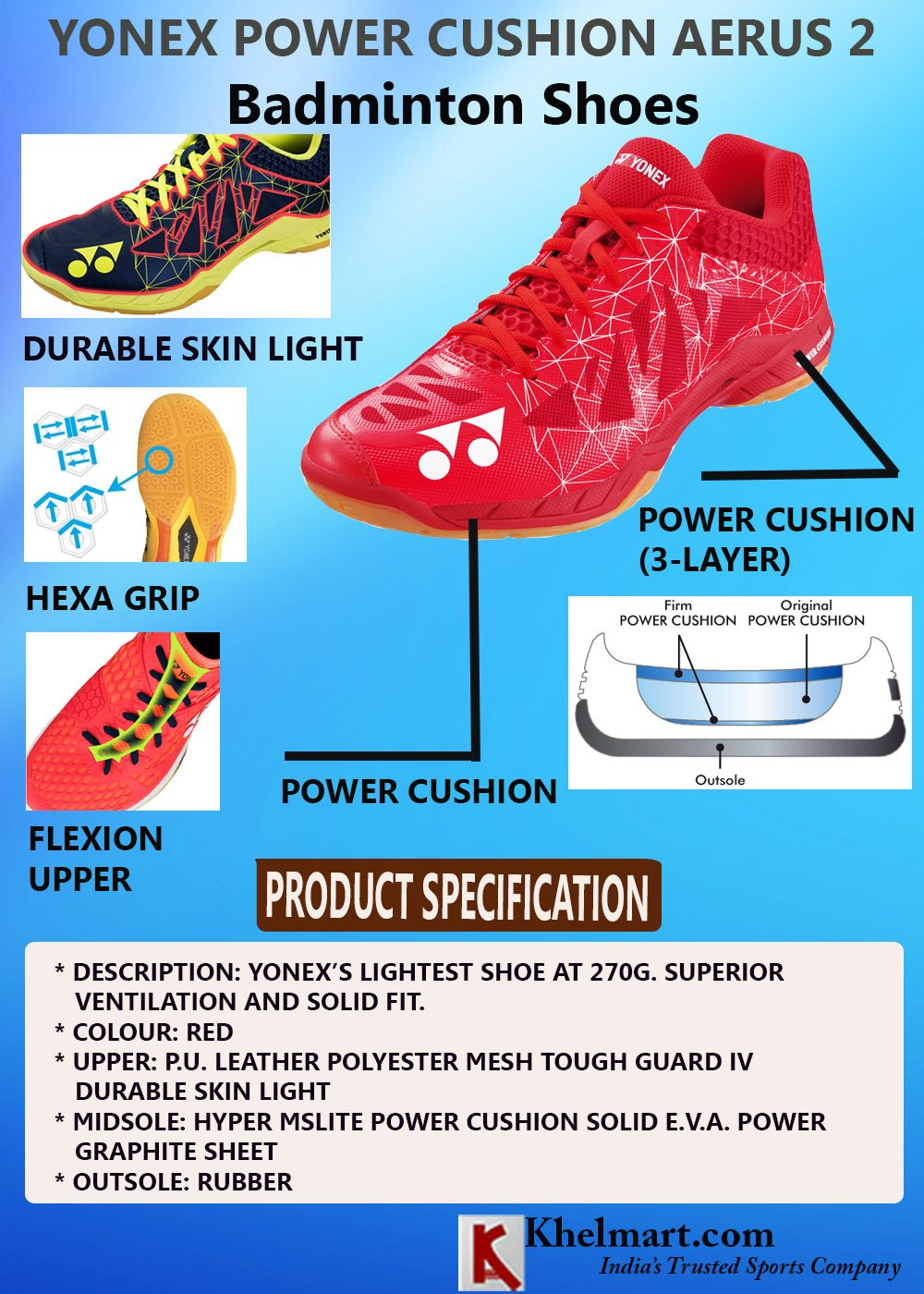 YONEX POWER CUSHION AERUS 2_4.jpg