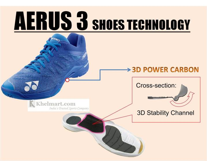 YONEX_AERUS_3_3D_POWER_CARBON_TECHNOLOGY.jpg