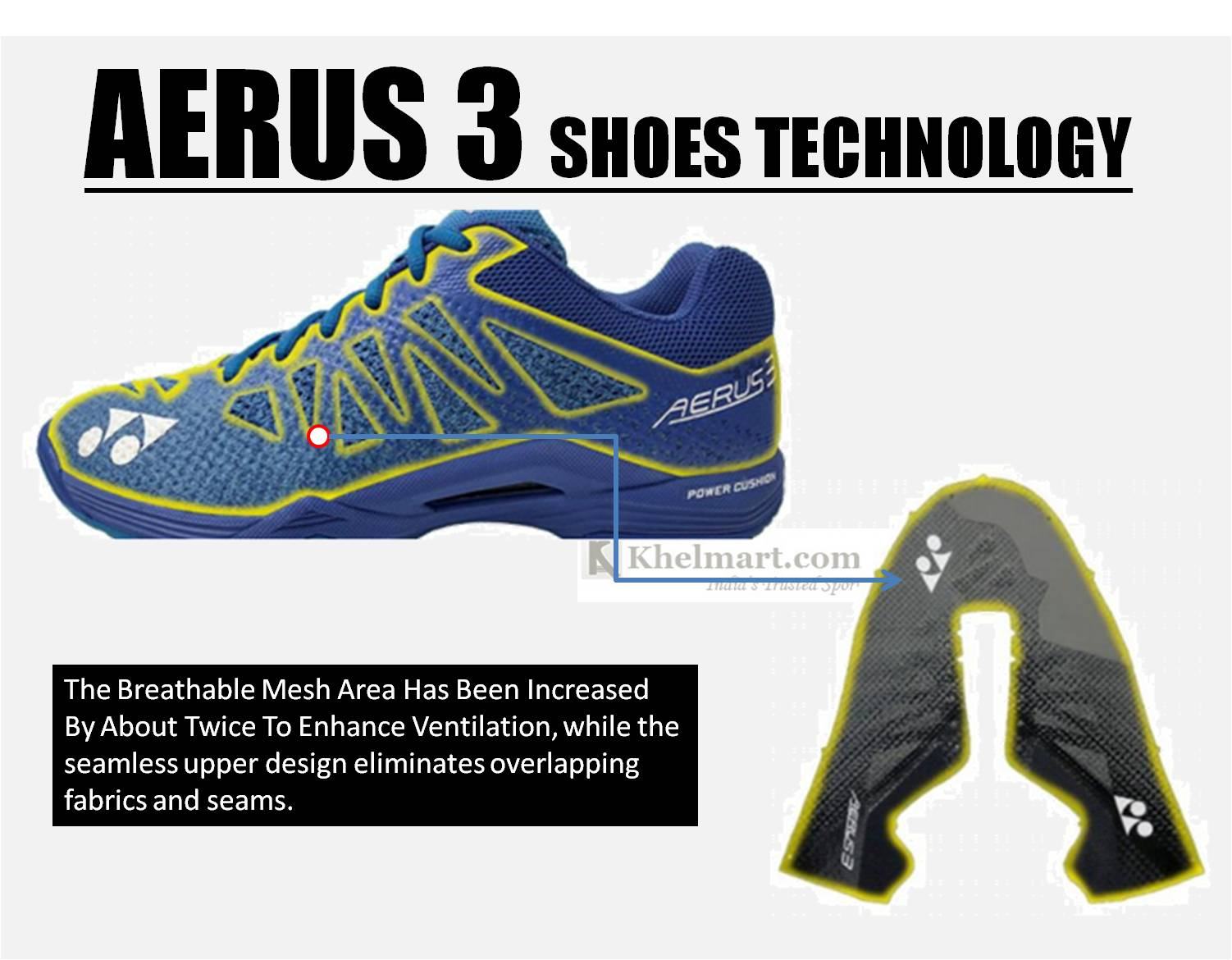 YONEX_AERUS_3_Breathable_Mesh _TECHNOLOGY.jpg