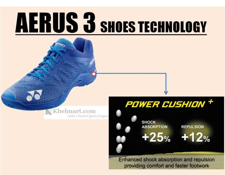 YONEX_AERUS_3_POWER_CUSHION_PLUS_TECHNOLOGY.jpg