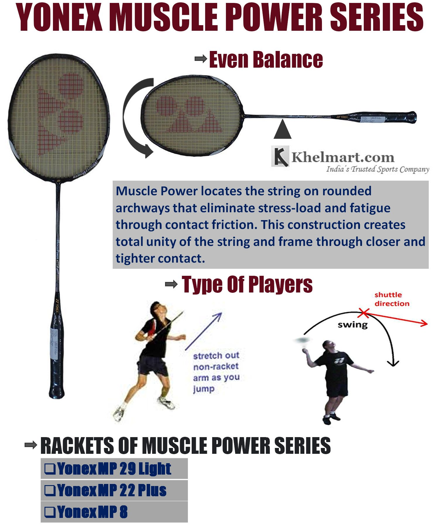 YONEX_MUSCLE_POWER_SERIES.jpg