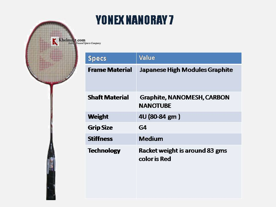 Best 10 Badminton rackets under 2000 for the year 2019