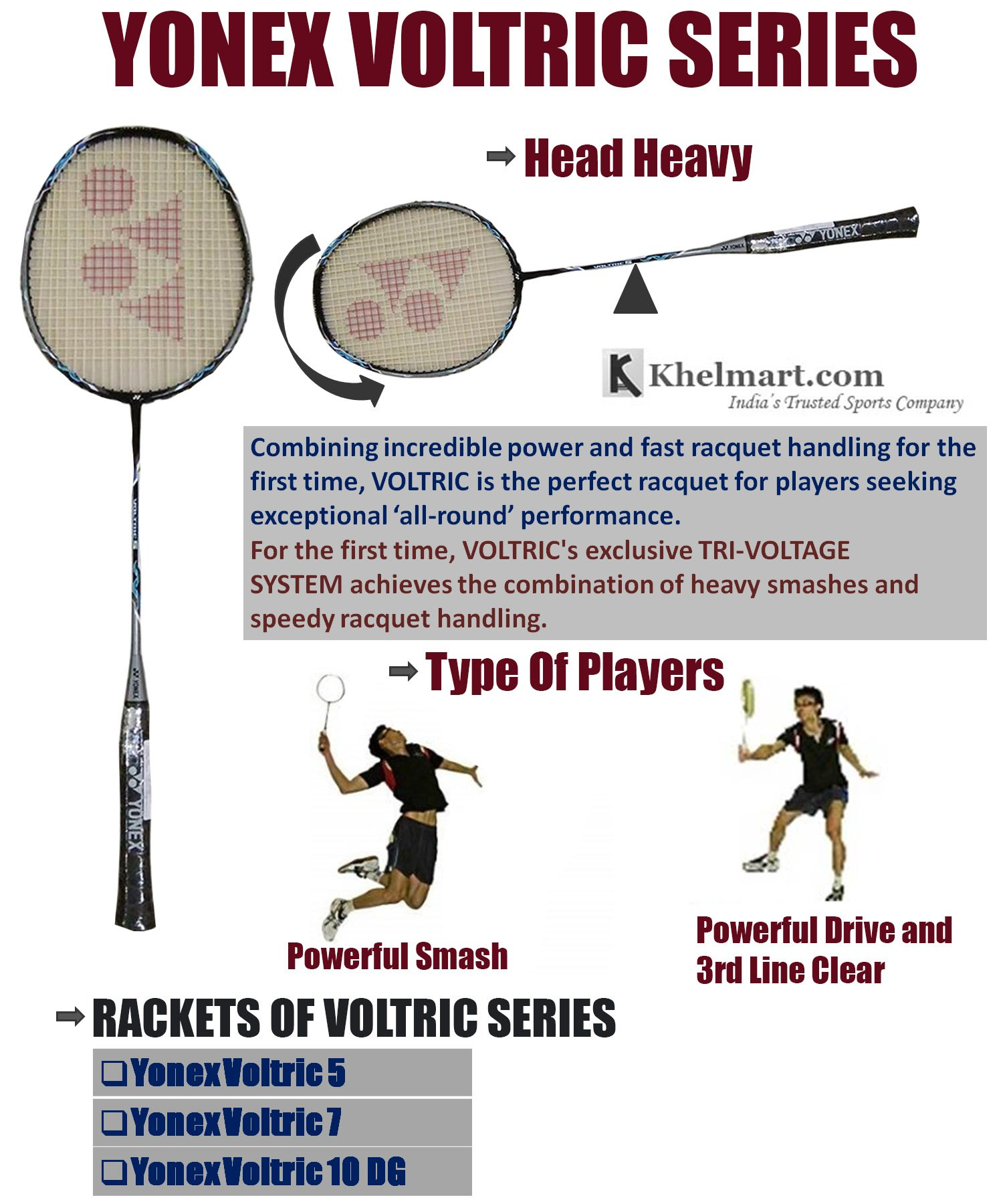 Detail Guide On Yonex Badminton Rackets With Selection Matrix Tennis Racket Diagram Parts Of A Racquet Beginners Voltric Series