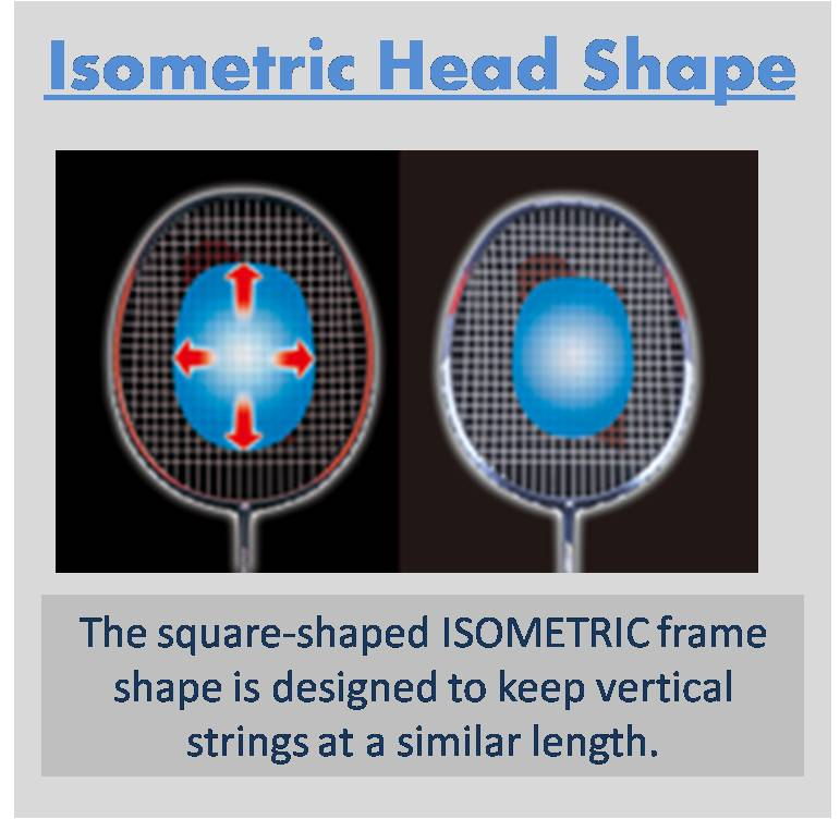 Yonex_Isometric_Headshape_Nanoray_Series_Badminton_Rackets.jpg
